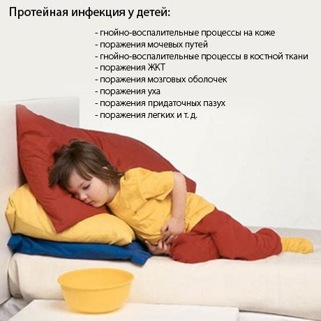 Протейная инфекция: причины, симптомы, лечение и профилактика