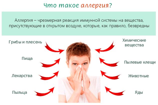 Аллергия при беременности: симптомы, влияние на плод, чем лечить аллергию у беременных