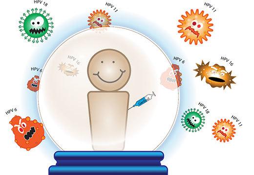 Может вирус папилломы 16 типа вызывать герпес?