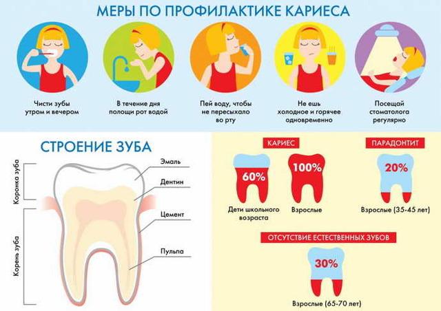 Профессиональная чистка зубов: виды, показания, особенности проведения гигиенической процедуры в домашних условиях